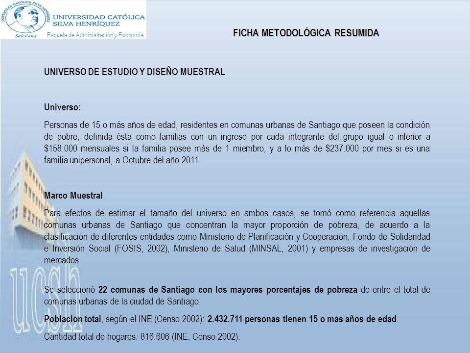 Diseño Muestral FICHA METODOLÓGICA RESUMIDA Alcance temporal Noviembre de 2011 Escuela de Administración y Economía