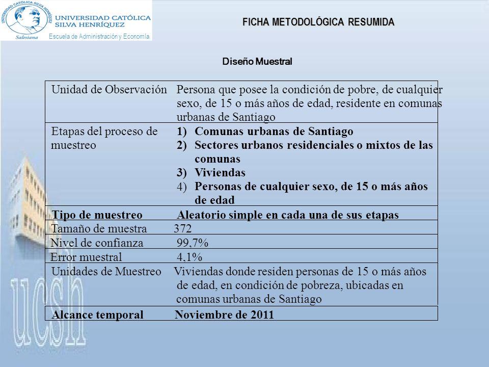 Un 51,2% de las personas pobres de Santiago se muestra en desacuerdo con la frase Hay transparencia en el trabajo del Estado, legisladores y jueces en Chile.