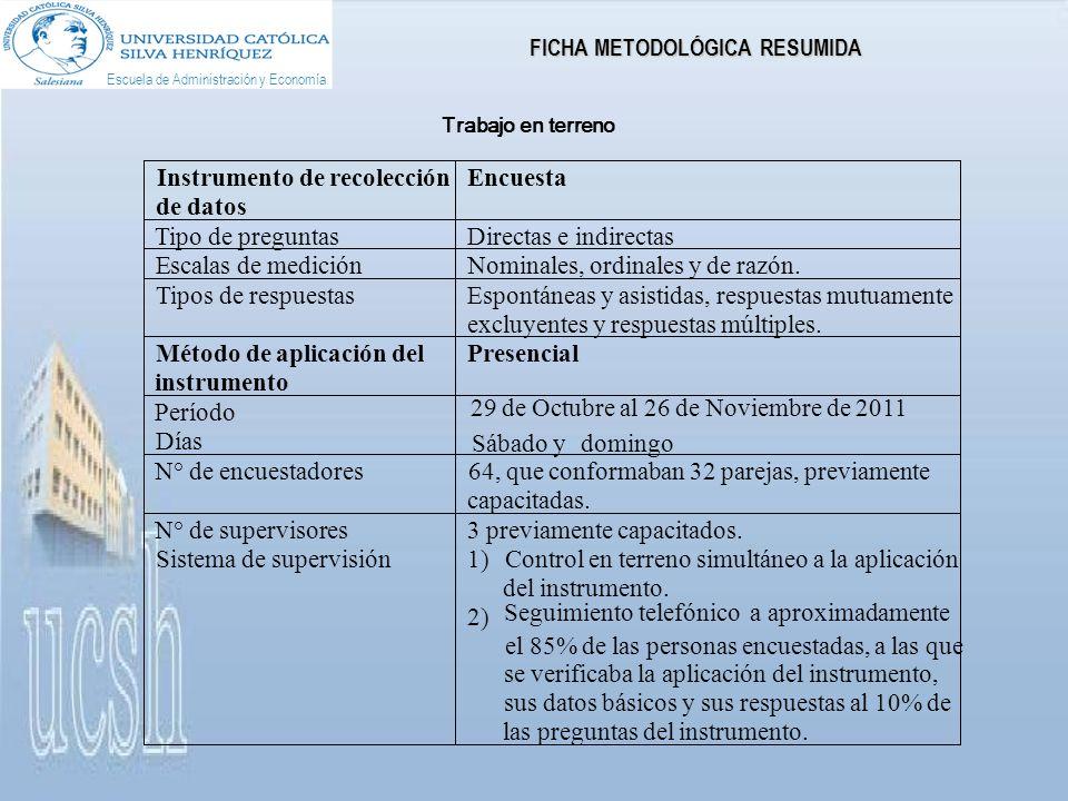 Análisis de Datos FICHA METODOLÓGICA RESUMIDA Escuela de Administración y Economía