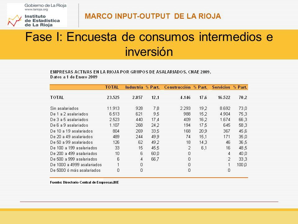 MARCO INPUT-OUTPUT DE LA RIOJA Fase I: Encuesta de consumos intermedios e inversión