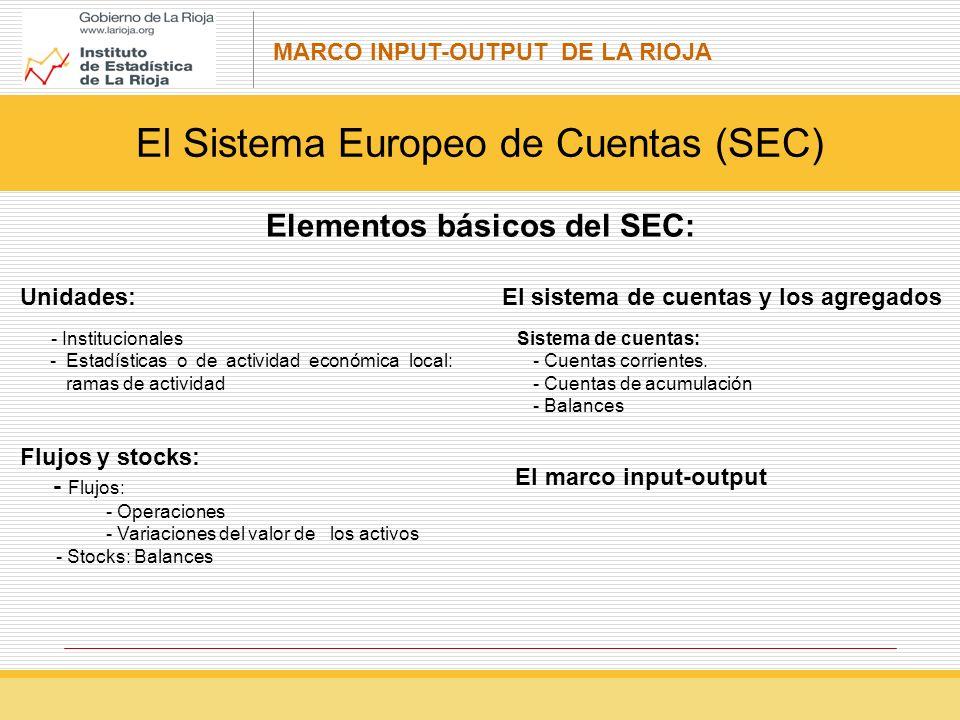 MARCO INPUT-OUTPUT DE LA RIOJA Unidades: - Institucionales - Estadísticas o de actividad económica local: ramas de actividad Flujos y stocks: - Flujos: - Operaciones - Variaciones del valor de los activos - Stocks: Balances Elementos básicos del SEC: El sistema de cuentas y los agregados Sistema de cuentas: - Cuentas corrientes.
