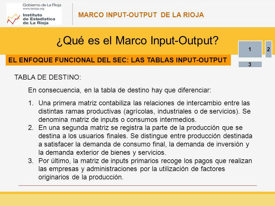 MARCO INPUT-OUTPUT DE LA RIOJA TABLA DE DESTINO: En consecuencia, en la tabla de destino hay que diferenciar: 1.Una primera matriz contabiliza las relaciones de intercambio entre las distintas ramas productivas (agrícolas, industriales o de servicios).