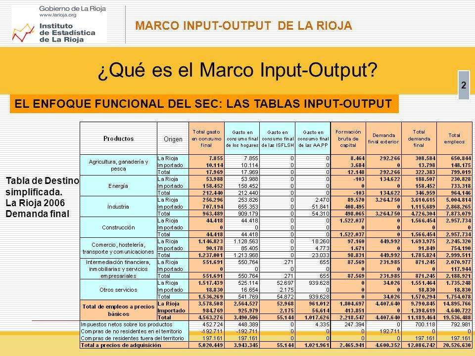 MARCO INPUT-OUTPUT DE LA RIOJA 2 EL ENFOQUE FUNCIONAL DEL SEC: LAS TABLAS INPUT-OUTPUT ¿Qué es el Marco Input-Output.