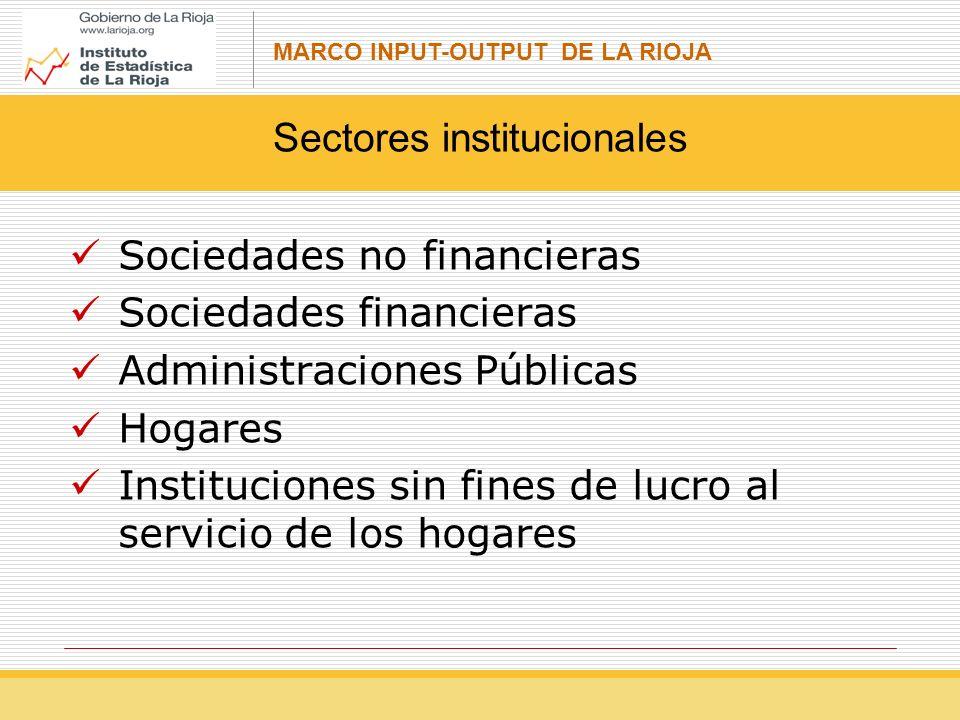 MARCO INPUT-OUTPUT DE LA RIOJA Sociedades no financieras Sociedades financieras Administraciones Públicas Hogares Instituciones sin fines de lucro al servicio de los hogares Sectores institucionales