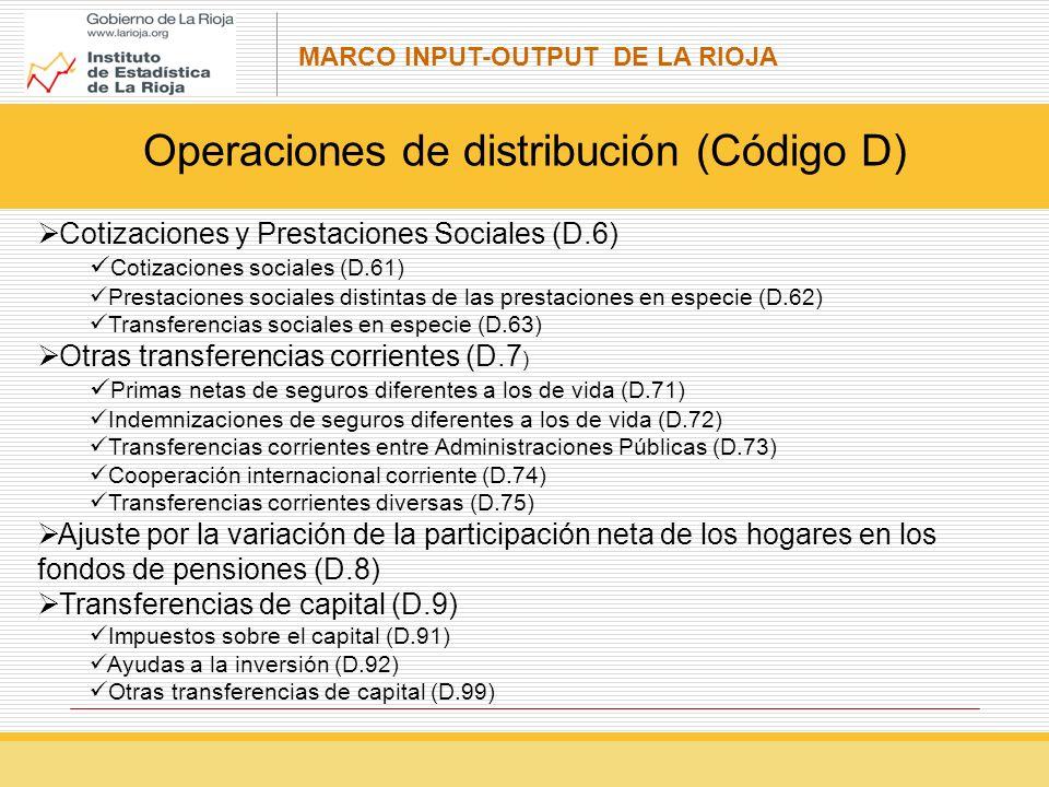 MARCO INPUT-OUTPUT DE LA RIOJA Operaciones de distribución (Código D) Cotizaciones y Prestaciones Sociales (D.6) Cotizaciones sociales (D.61) Prestaciones sociales distintas de las prestaciones en especie (D.62) Transferencias sociales en especie (D.63) Otras transferencias corrientes (D.7 ) Primas netas de seguros diferentes a los de vida (D.71) Indemnizaciones de seguros diferentes a los de vida (D.72) Transferencias corrientes entre Administraciones Públicas (D.73) Cooperación internacional corriente (D.74) Transferencias corrientes diversas (D.75) Ajuste por la variación de la participación neta de los hogares en los fondos de pensiones (D.8) Transferencias de capital (D.9) Impuestos sobre el capital (D.91) Ayudas a la inversión (D.92) Otras transferencias de capital (D.99)