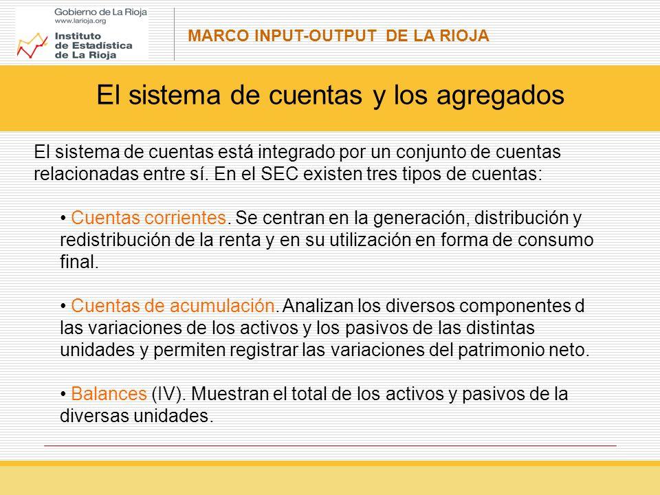 MARCO INPUT-OUTPUT DE LA RIOJA El sistema de cuentas está integrado por un conjunto de cuentas relacionadas entre sí.