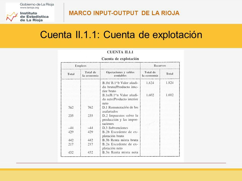 MARCO INPUT-OUTPUT DE LA RIOJA Cuenta II.1.1: Cuenta de explotación