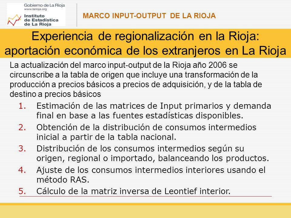 MARCO INPUT-OUTPUT DE LA RIOJA Experiencia de regionalización en la Rioja: aportación económica de los extranjeros en La Rioja 1.Estimación de las matrices de Input primarios y demanda final en base a las fuentes estadísticas disponibles.