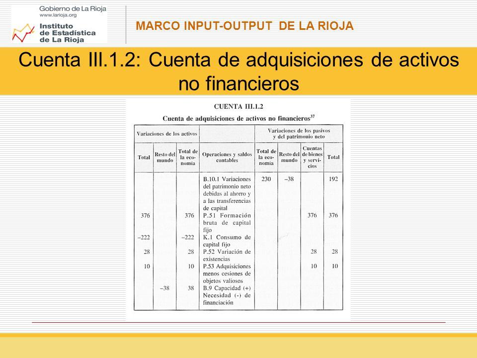 MARCO INPUT-OUTPUT DE LA RIOJA Cuenta III.1.2: Cuenta de adquisiciones de activos no financieros