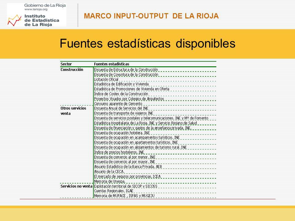 MARCO INPUT-OUTPUT DE LA RIOJA Fuentes estadísticas disponibles