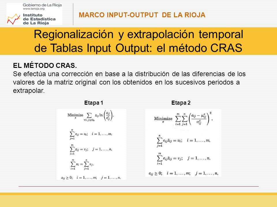 MARCO INPUT-OUTPUT DE LA RIOJA Regionalización y extrapolación temporal de Tablas Input Output: el método CRAS EL MÉTODO CRAS.