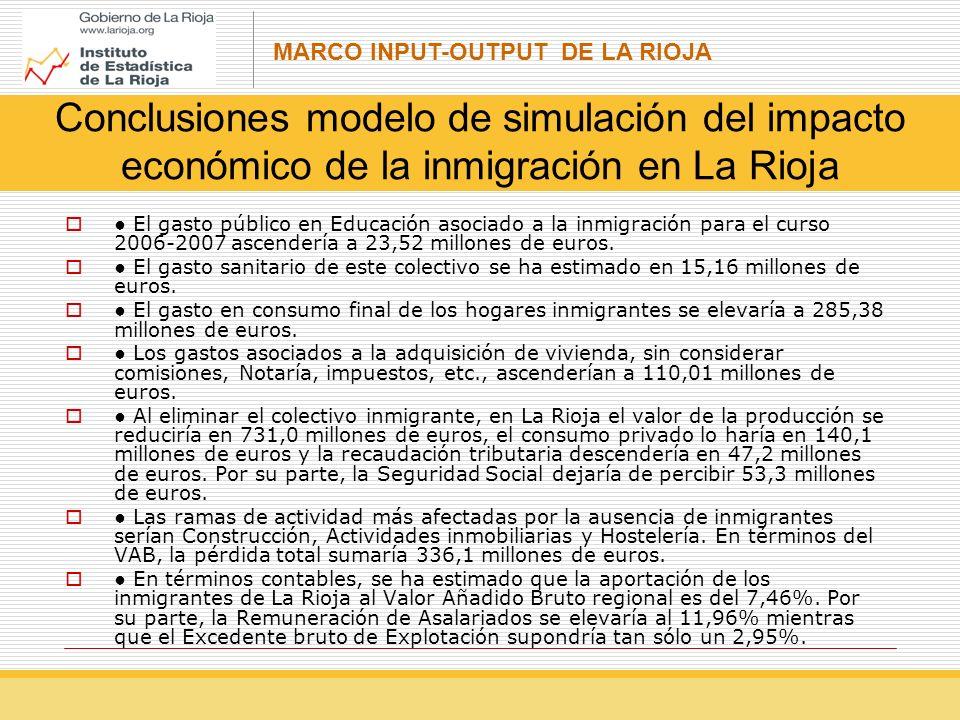 MARCO INPUT-OUTPUT DE LA RIOJA El gasto público en Educación asociado a la inmigración para el curso 2006-2007 ascendería a 23,52 millones de euros.