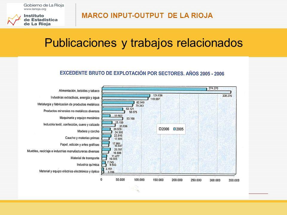 MARCO INPUT-OUTPUT DE LA RIOJA Cuenta II.2: Cuenta de distribución secundaria de la renta