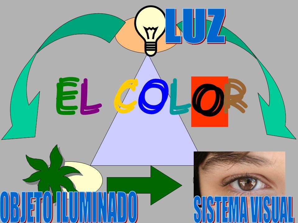Fotografías en negativo/positivo Composición con colores complementarios (Aproximados)