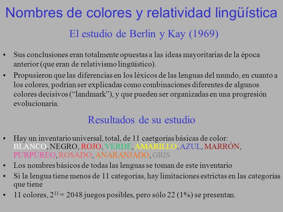 Nombres de colores y relatividad lingüística Relatividad lingüística (1) Las diferentes lenguas categorizan el mundo de maneras diferentes (2) La mane