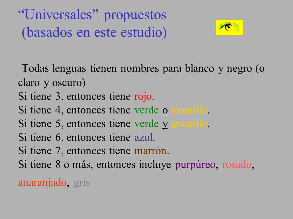 Nombres de colores y relatividad lingüística El estudio de Berlin y Kay (1969) Sus conclusiones eran totalmente opuestas a las ideas mayoritarias de l