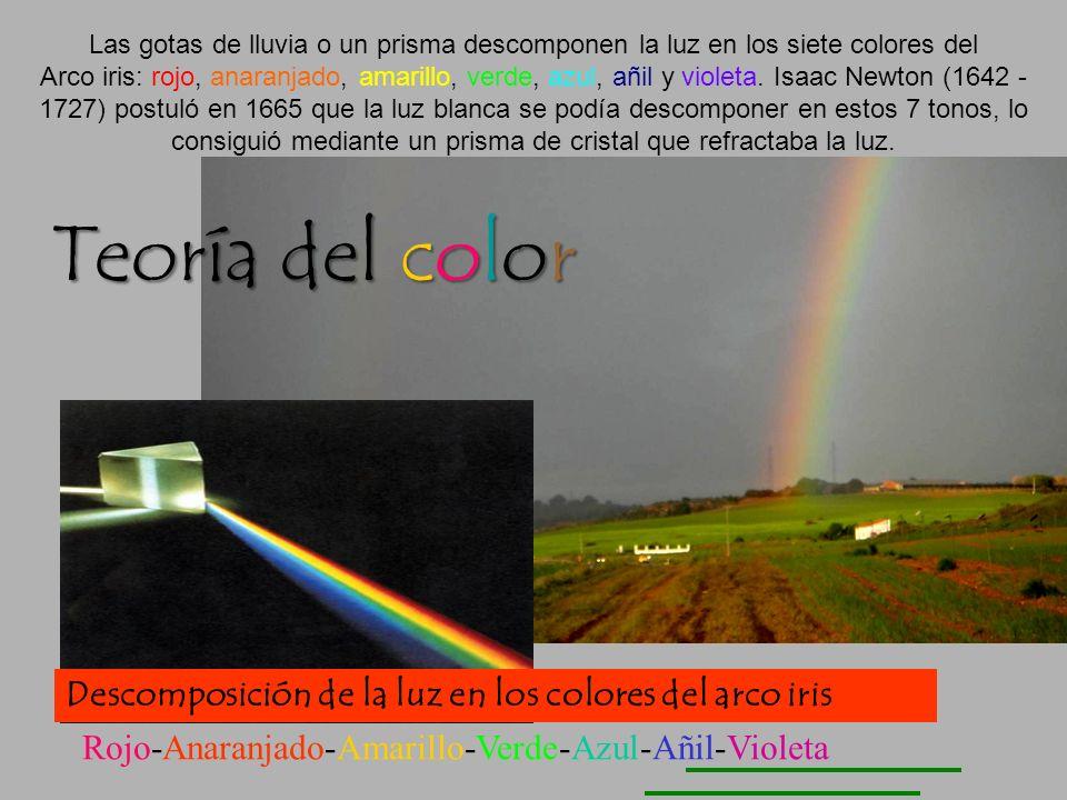 Producción de Diego Andréu para www.coloreso.es Teoría del color Luz y color El color es la sensación que nos produce la luz reflejada por los objetos