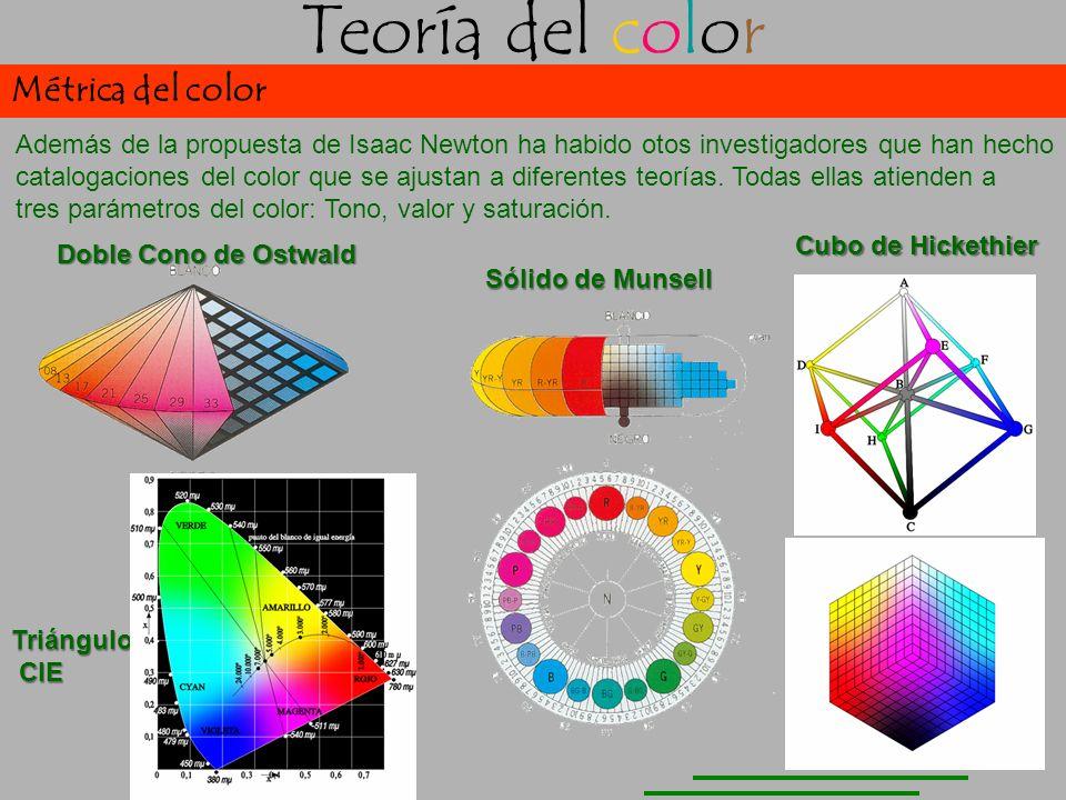 Además de la propuesta de Isaac Newton ha habido otos investigadores que han hecho catalogaciones del color que se ajustan a diferentes teorías.