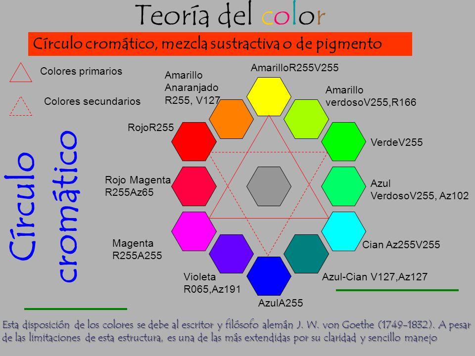 Además de la propuesta de Isaac Newton ha habido otos investigadores que han hecho catalogaciones del color que se ajustan a diferentes teorías. Todas