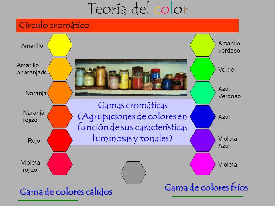 Teoría del color Círculo cromático, mezcla sustractiva o de pigmento Colores primarios Colores secundarios Magenta R255A255 VerdeV255 Azul VerdosoV255