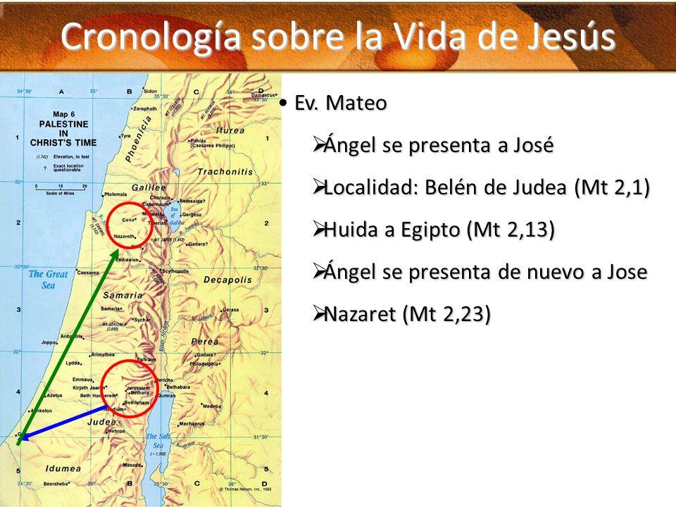 Cronología sobre la Vida de Jesús Ev. Mateo Ángel se presenta a José Ángel se presenta a José Localidad: Belén de Judea (Mt 2,1) Localidad: Belén de J