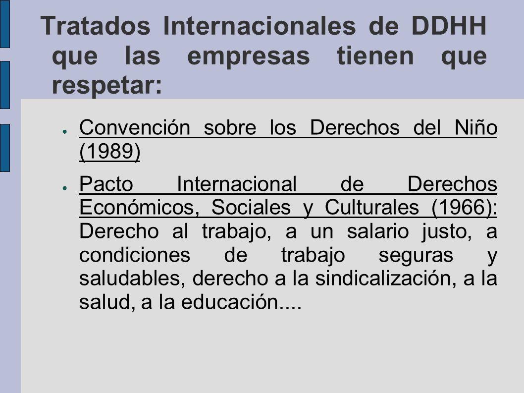 Tratados Regionales de DDHH que las empresas tienen que respetar: Convenio Europeo para la Protección de los Derechos Humanos y de las Libertades Fundamentales (1950).