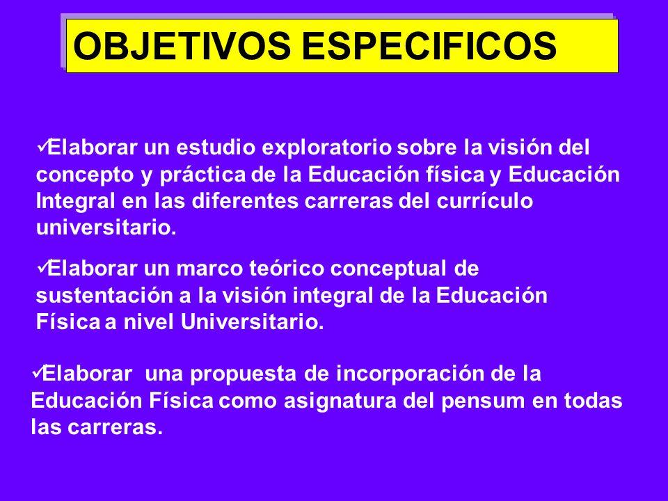 Proporcionar un aporte científico-académico a los perfiles de formación profesional universitarios, que contribuya a incorporar el concepto de educación integral con la teoría y práctica de la educación física.