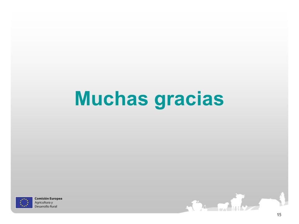 15 Muchas gracias
