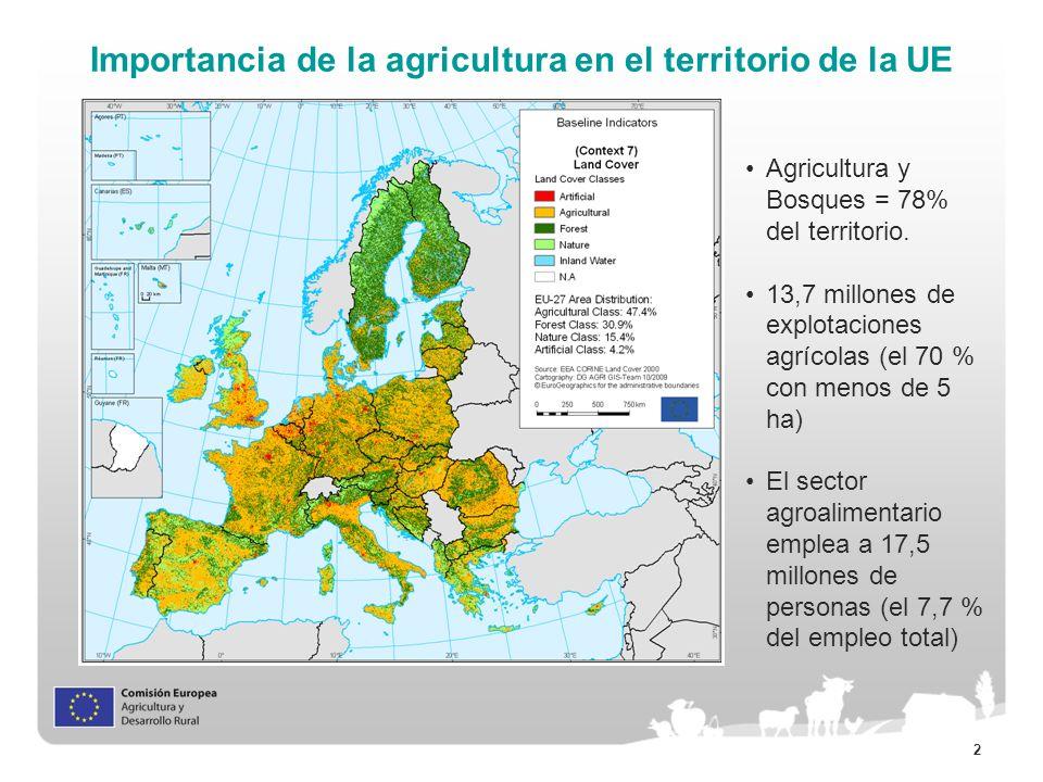 2 Importancia de la agricultura en el territorio de la UE Agricultura y Bosques = 78% del territorio. 13,7 millones de explotaciones agrícolas (el 70