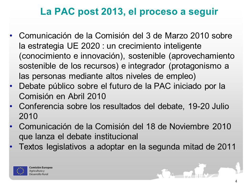 4 La PAC post 2013, el proceso a seguir Comunicación de la Comisión del 3 de Marzo 2010 sobre la estrategia UE 2020 : un crecimiento inteligente (cono