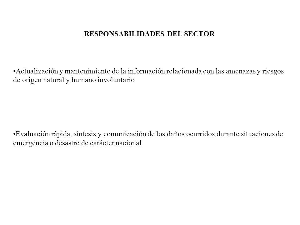 ORGANIZACIÓN SECTORIAL - INSTITUCIONES INTEGRANTES INGEOMINAS - Coordinación del sector DGPAD - Secretaria IGAC - Coordinación alterna DIMAR IDEAM MINMINAS MINAMBIENTE MINDEFENSA MINDESARROLLO DEFENSA CIVIL CAMACOL CONSEJO COLOMBIANO DE SEGURIDAD CISPROQUIM ACIES