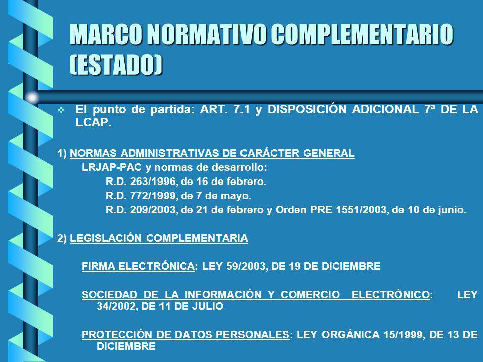 MARCO NORMATIVO COMPLEMENTARIO (ESTADO) El punto de partida: ART.