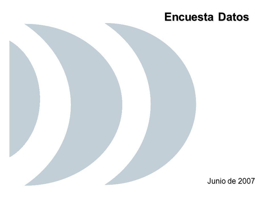 Junio de 2007 Encuesta Datos