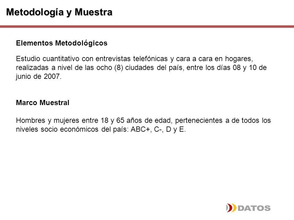 Elementos Metodológicos Estudio cuantitativo con entrevistas telefónicas y cara a cara en hogares, realizadas a nivel de las ocho (8) ciudades del país, entre los días 08 y 10 de junio de 2007.
