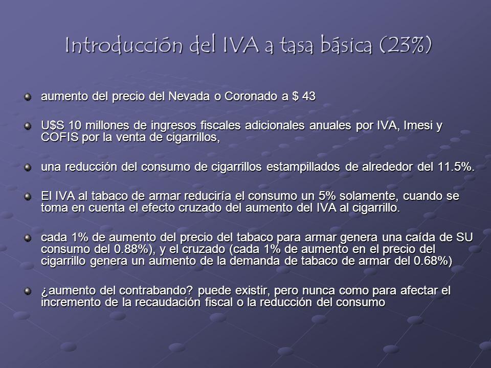 Introducción del IVA a tasa básica (23%) Introducción del IVA a tasa básica (23%) aumento del precio del Nevada o Coronado a $ 43 U$S 10 millones de i