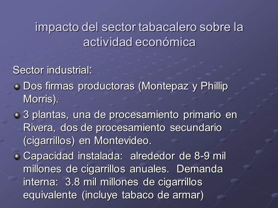 impacto del sector tabacalero sobre la actividad económica Sector industrial : Dos firmas productoras (Montepaz y Phillip Morris). 3 plantas, una de p