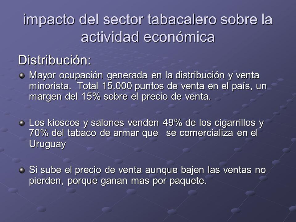 impacto del sector tabacalero sobre la actividad económica Distribución: Mayor ocupación generada en la distribución y venta minorista. Total 15.000 p