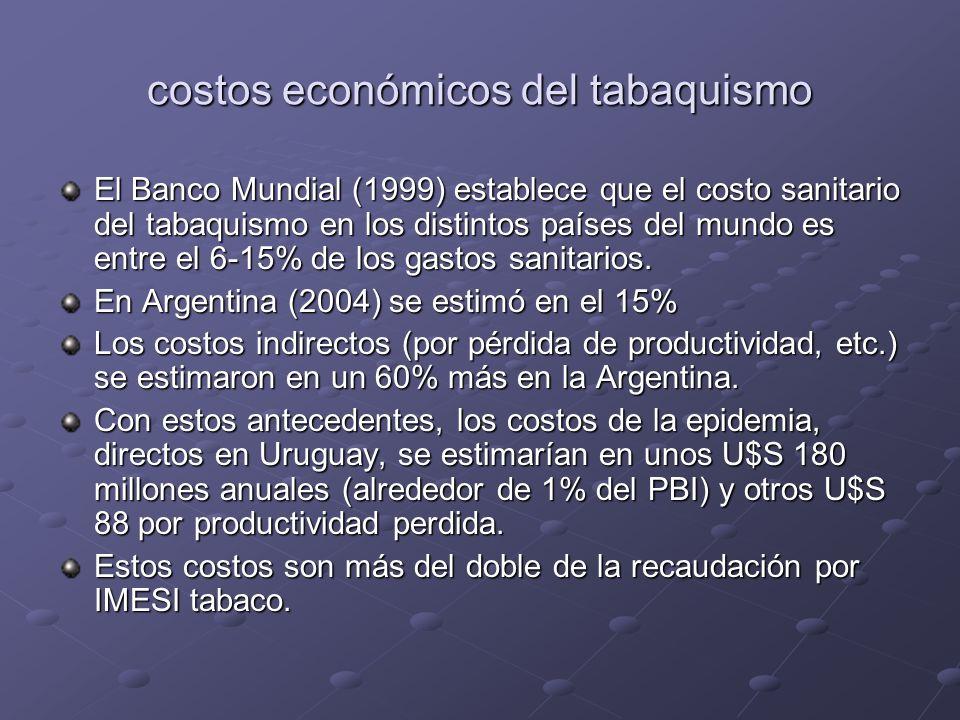 costos económicos del tabaquismo El Banco Mundial (1999) establece que el costo sanitario del tabaquismo en los distintos países del mundo es entre el