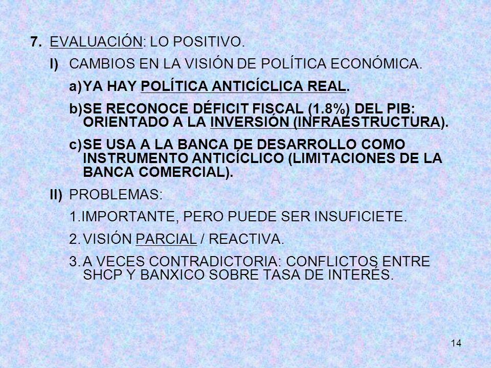 14 7.EVALUACIÓN: LO POSITIVO. I)CAMBIOS EN LA VISIÓN DE POLÍTICA ECONÓMICA.