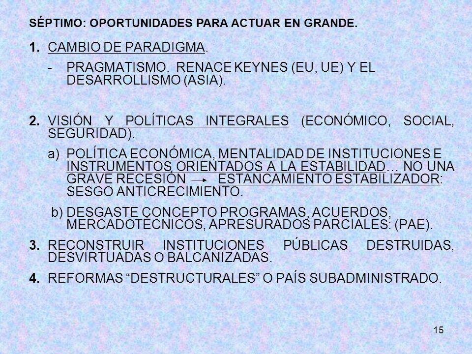 15 1.CAMBIO DE PARADIGMA.-PRAGMATISMO. RENACE KEYNES (EU, UE) Y EL DESARROLLISMO (ASIA).
