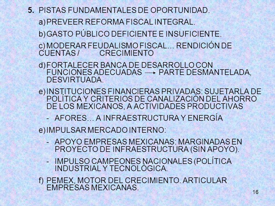 16 5.PISTAS FUNDAMENTALES DE OPORTUNIDAD. a)PREVEER REFORMA FISCAL INTEGRAL.
