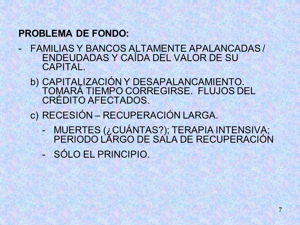 7 PROBLEMA DE FONDO: -FAMILIAS Y BANCOS ALTAMENTE APALANCADAS / ENDEUDADAS Y CAÍDA DEL VALOR DE SU CAPITAL.