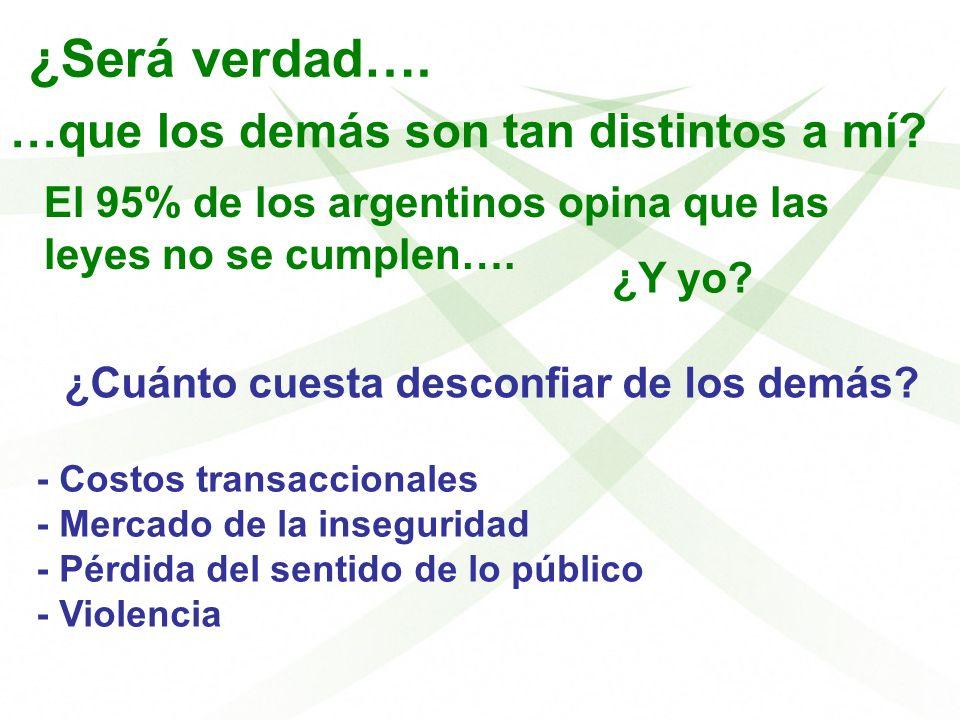 ¿Será verdad…. …que los demás son tan distintos a mí? El 95% de los argentinos opina que las leyes no se cumplen…. ¿Y yo? ¿Cuánto cuesta desconfiar de