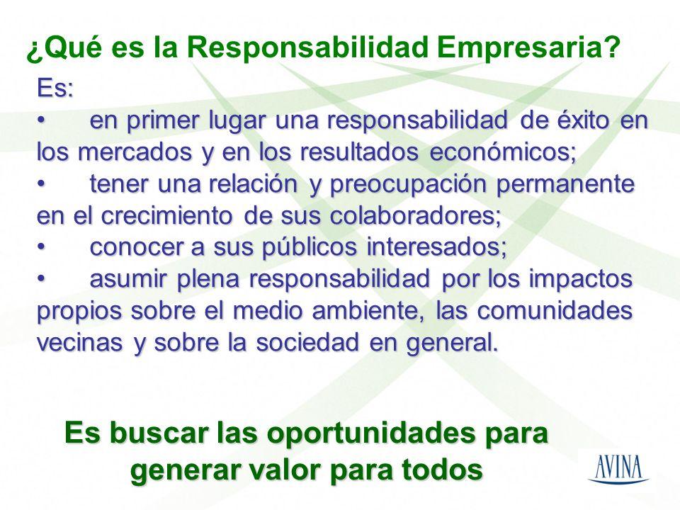 ¿Qué es la Responsabilidad Empresaria? Es: en primer lugar una responsabilidad de éxito en los mercados y en los resultados económicos; en primer luga