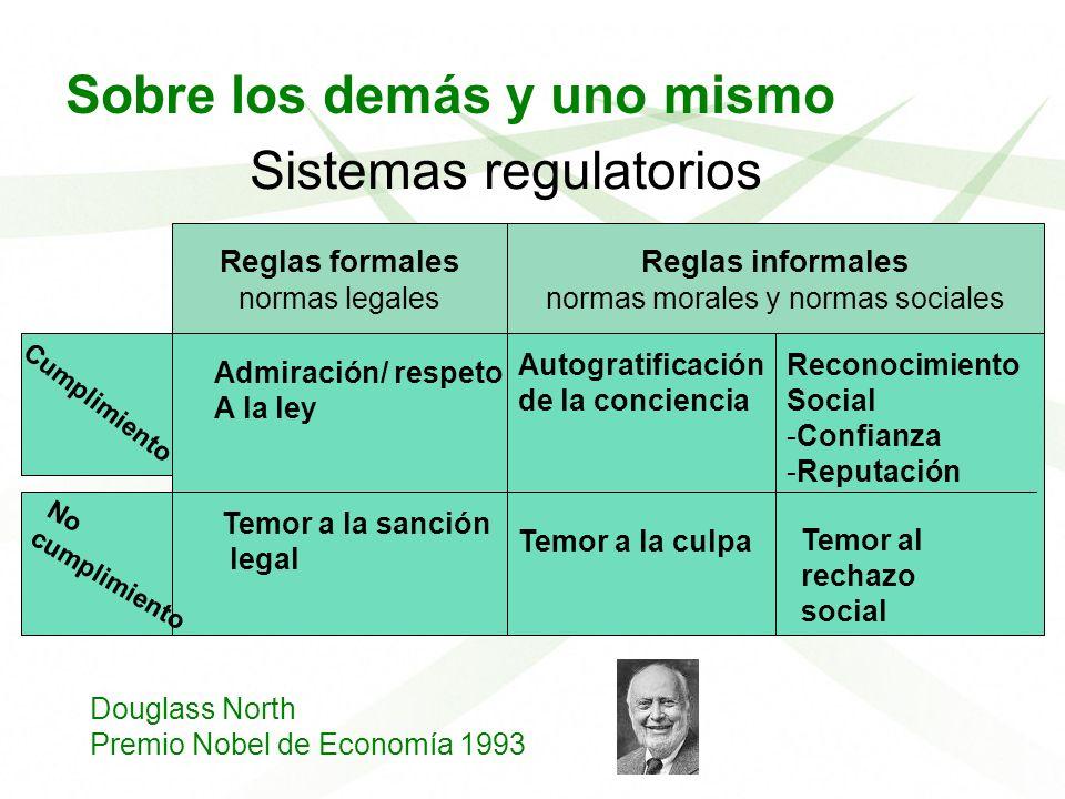 Sobre los demás y uno mismo Sistemas regulatorios Reglas formales normas legales Reglas informales normas morales y normas sociales Cumplimiento No cu