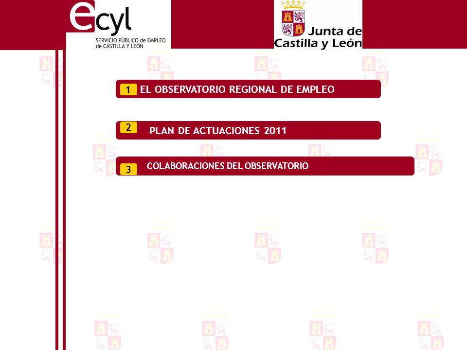 EL OBSERVATORIO REGIONAL DE EMPLEO 1 PLAN DE ACTUACIONES 2011 2 COLABORACIONES DEL OBSERVATORIO 3