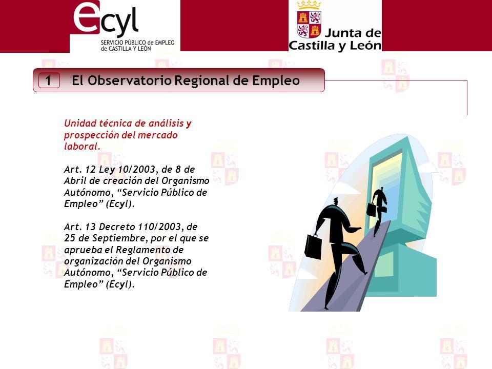PLAN DE ACTUACIONES 2011 2 Línea 8: General Cuadernos de Empleo.