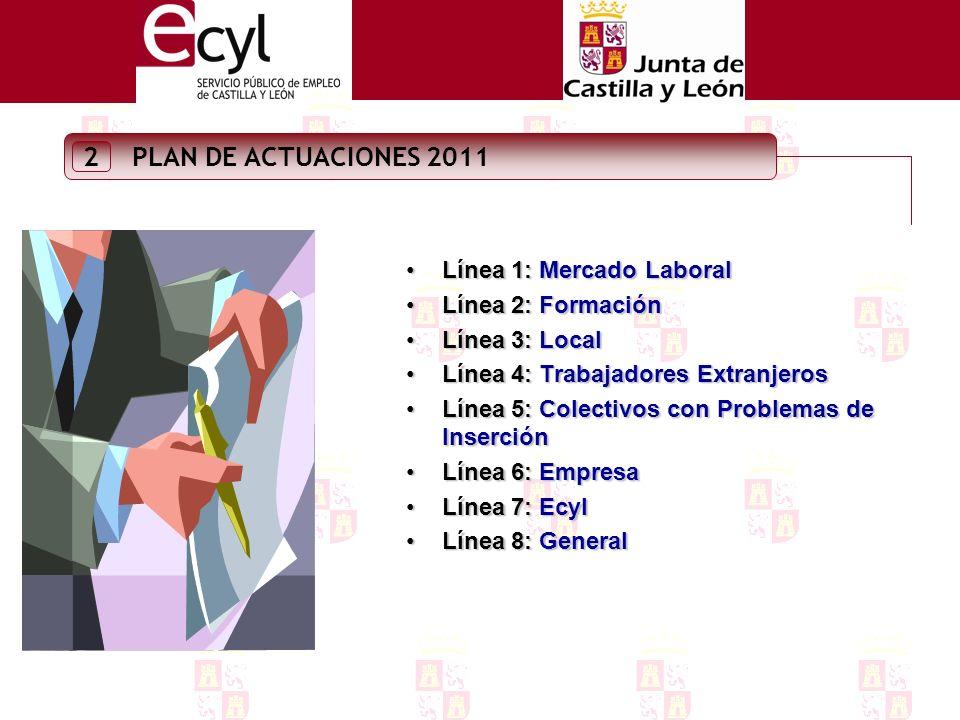 PLAN DE ACTUACIONES 2011 2 Línea 1: Mercado LaboralLínea 1: Mercado Laboral Línea 2: FormaciónLínea 2: Formación Línea 3: LocalLínea 3: Local Línea 4: Trabajadores ExtranjerosLínea 4: Trabajadores Extranjeros Línea 5: Colectivos con Problemas de InserciónLínea 5: Colectivos con Problemas de Inserción Línea 6: EmpresaLínea 6: Empresa Línea 7: EcylLínea 7: Ecyl Línea 8: GeneralLínea 8: General