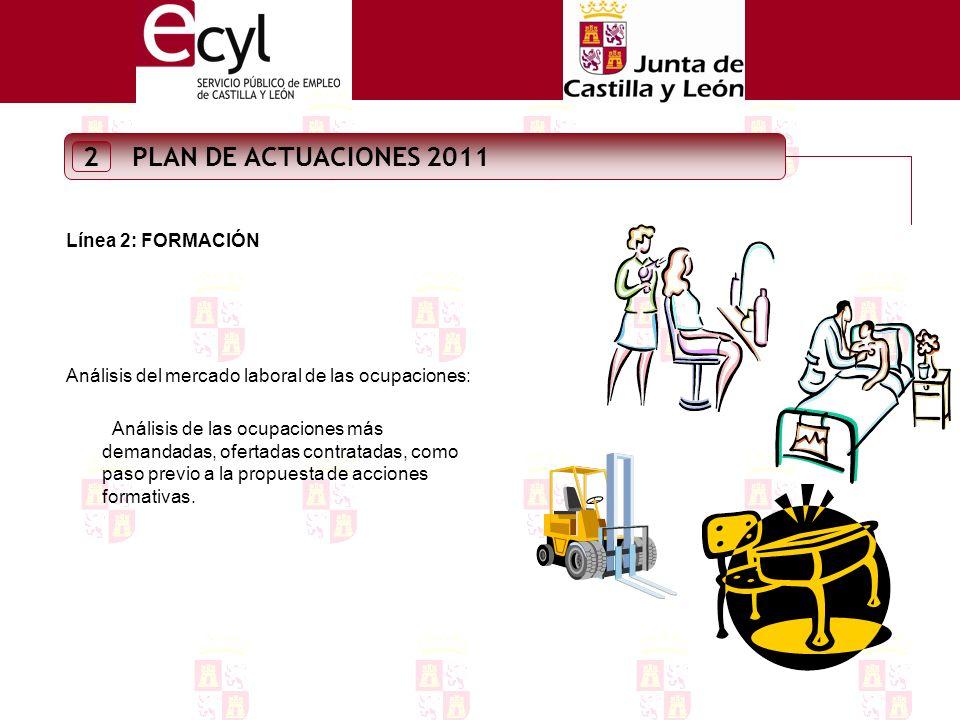 PLAN DE ACTUACIONES 2011 2 Línea 2: FORMACIÓN Análisis del mercado laboral de las ocupaciones: Análisis de las ocupaciones más demandadas, ofertadas contratadas, como paso previo a la propuesta de acciones formativas.