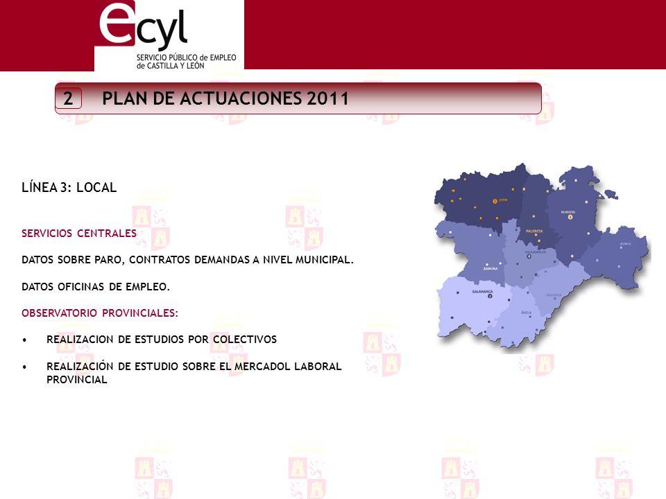 PLAN DE ACTUACIONES 2011 2 LÍNEA 3: LOCAL SERVICIOS CENTRALES DATOS SOBRE PARO, CONTRATOS DEMANDAS A NIVEL MUNICIPAL.